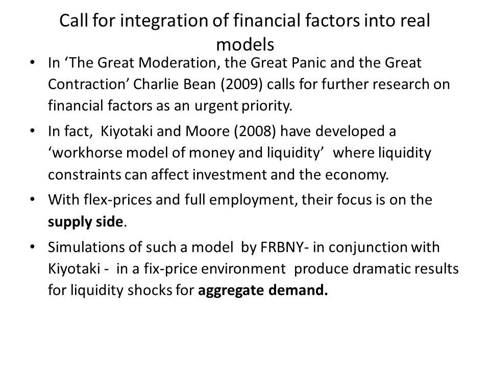 Fix price comparative statics DM (2010): tightening liquidity shifts RI and AM to left 25
