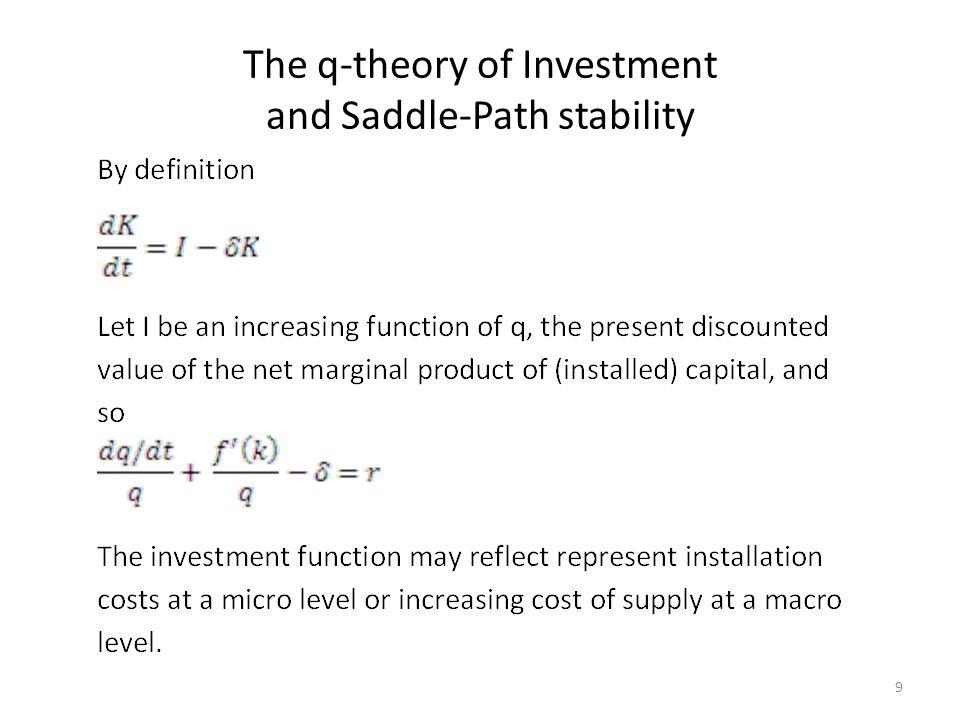 Dynamics of K and q: phase diagram q Equity Price K Capital Stock S U K* Zero net investment Asset price stationary U S K°= 0 q°= 0 K(0) E 10