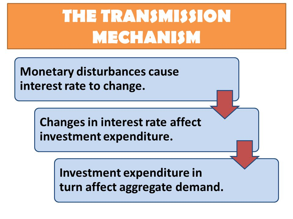THE TRANSMISSION MECHANISM Monetary disturbances cause interest rate to change.