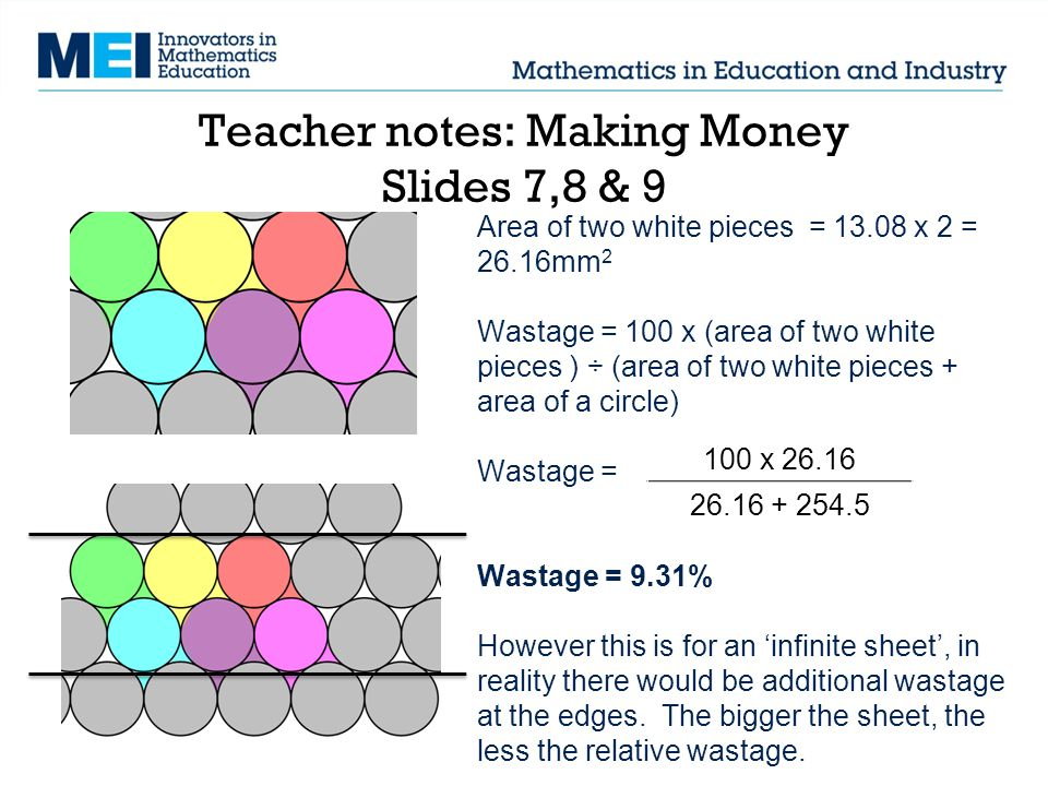 Teacher notes: Making Money Slides 7,8 & 9 Area of two white pieces = 13.08 x 2 = 26.16mm 2 Wastage = 100 x (area of two white pieces ) ÷ (area of two white pieces + area of a circle) Wastage = Wastage = 9.31% However this is for an infinite sheet, in reality there would be additional wastage at the edges.