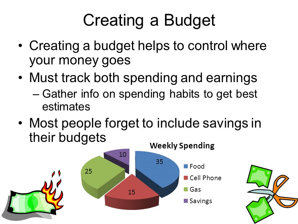 Creating a Budget Creating a budget helps to control where your money goes Must track both spending and earnings –Gather info on spending habits to get best estimates Most people forget to include savings in their budgets