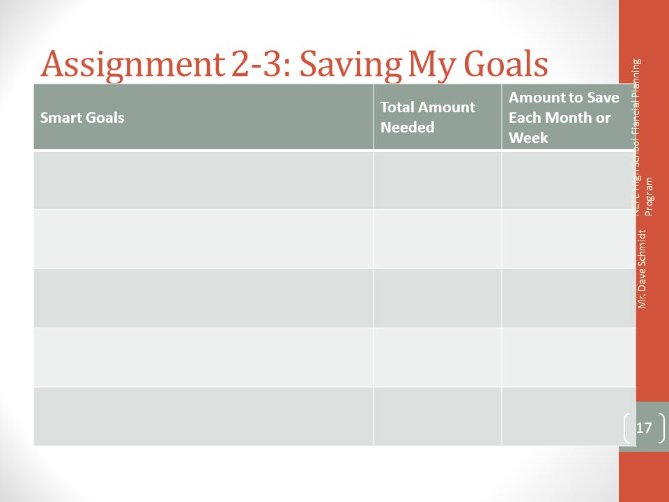 The 411 on Creating a Budget The five steps of Financial Planning.