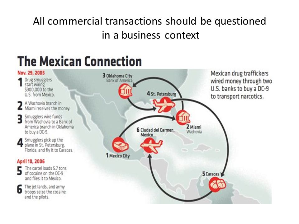 All commercial transactions should be questioned in a business context