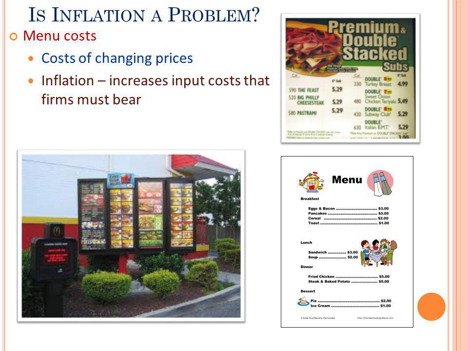 I S I NFLATION A P ROBLEM ? Menu costs Costs of changing prices Inflation – increases input costs that firms must bear