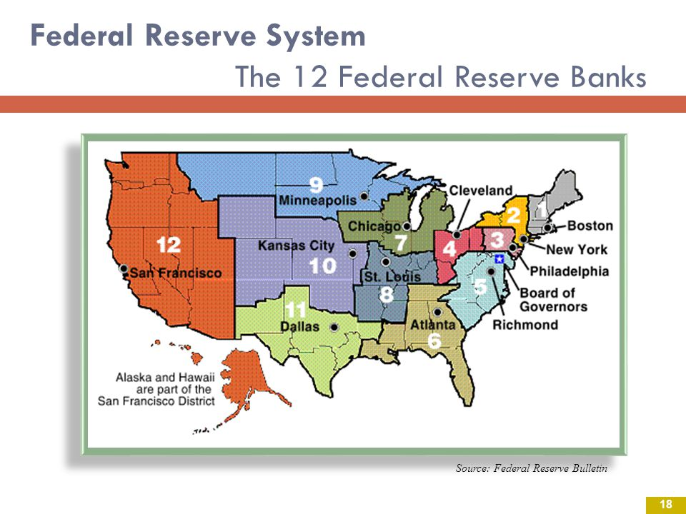 Federal Reserve System The 12 Federal Reserve Banks Source: Federal Reserve Bulletin 18