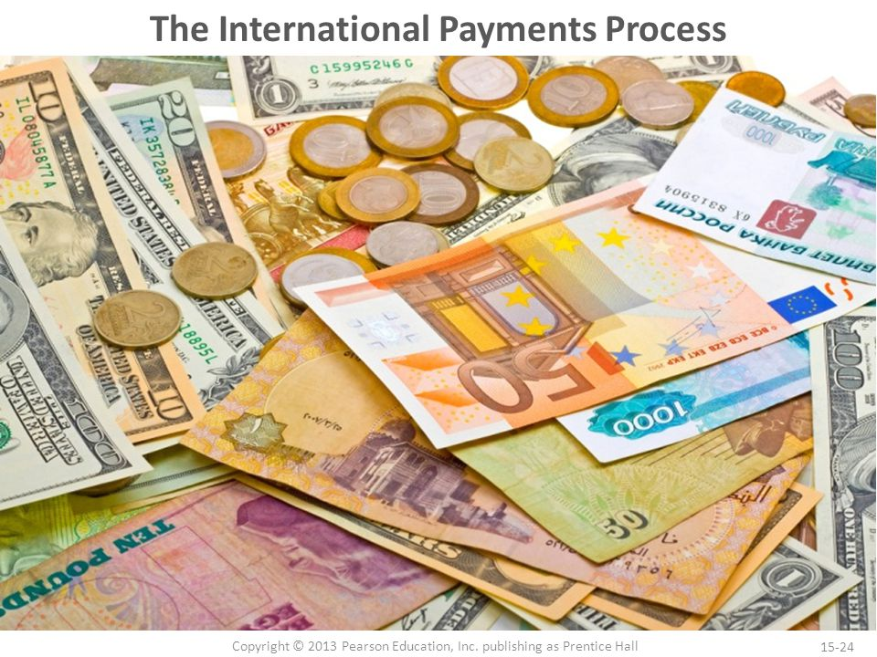 15-24 Copyright © 2013 Pearson Education, Inc. publishing as Prentice Hall The International Payments Process