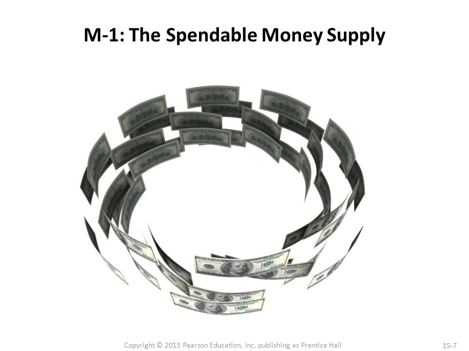 15-7 Copyright © 2013 Pearson Education, Inc. publishing as Prentice Hall M-1: The Spendable Money Supply