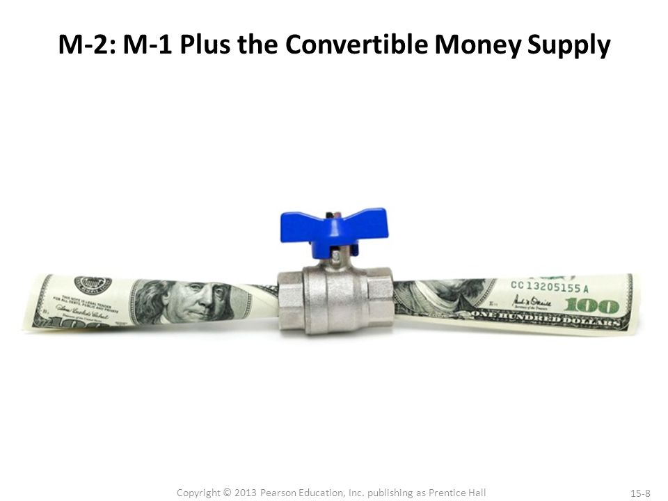 15-8 Copyright © 2013 Pearson Education, Inc. publishing as Prentice Hall M-2: M-1 Plus the Convertible Money Supply