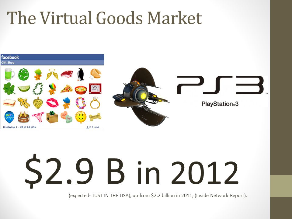 The Virtual Goods Market $2.9 B in 2012 (expected- JUST IN THE USA), up from $2.2 billion in 2011, (Inside Network Report).