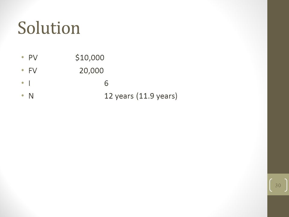 Solution PV$10,000 FV 20,000 I6 N12 years (11.9 years) 30