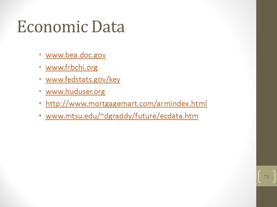 Economic Data www.bea.doc.gov www.frbchi.org www.fedstats.gov/key www.huduser.org http://www.mortgagemart.com/armindex.html www.mtsu.edu/~dgraddy/future/ecdata.htm 73