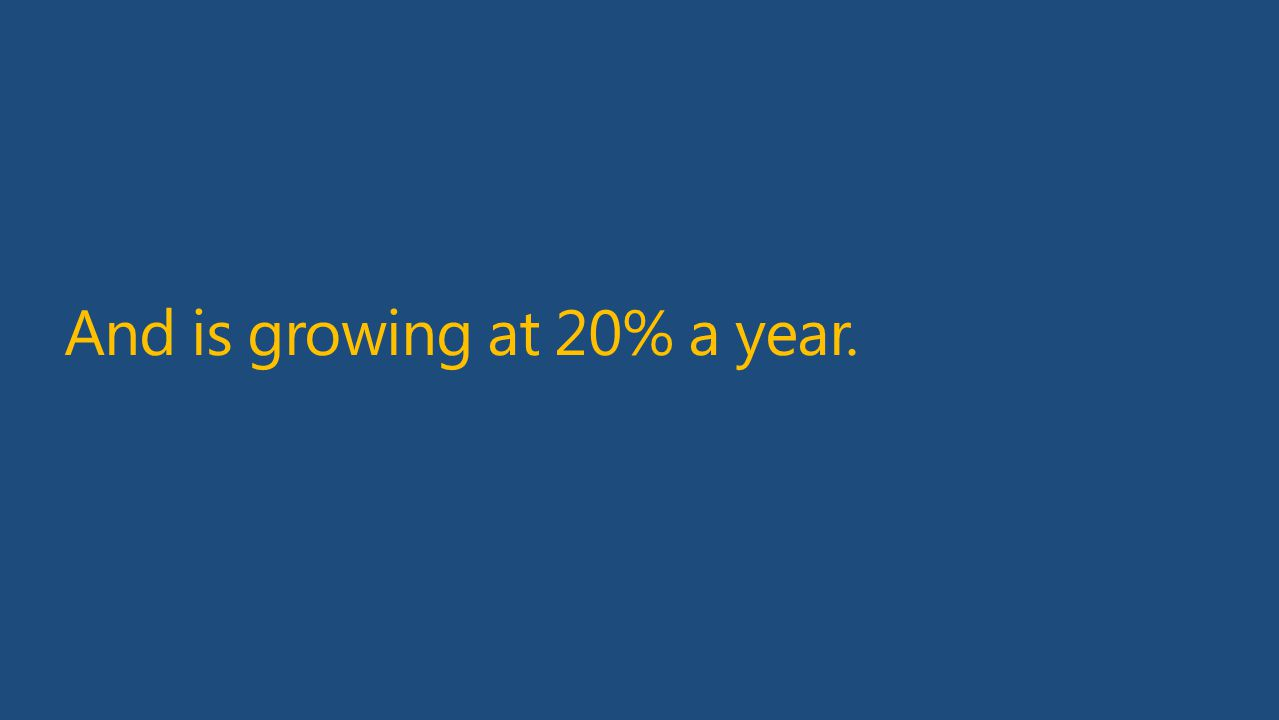 And is growing at 20% a year.