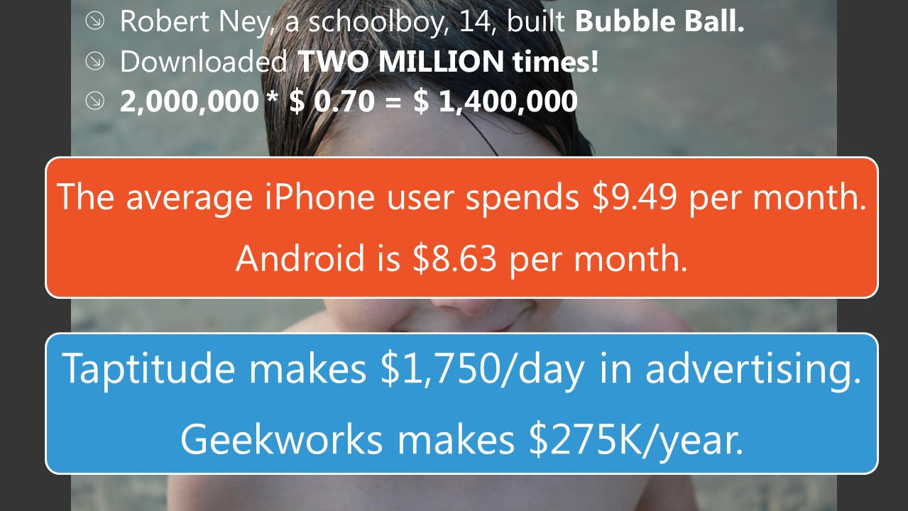 The average iPhone user spends $9.49 per month. Android is $8.63 per month. Taptitude makes $1,750/day in advertising. Geekworks makes $275K/year.