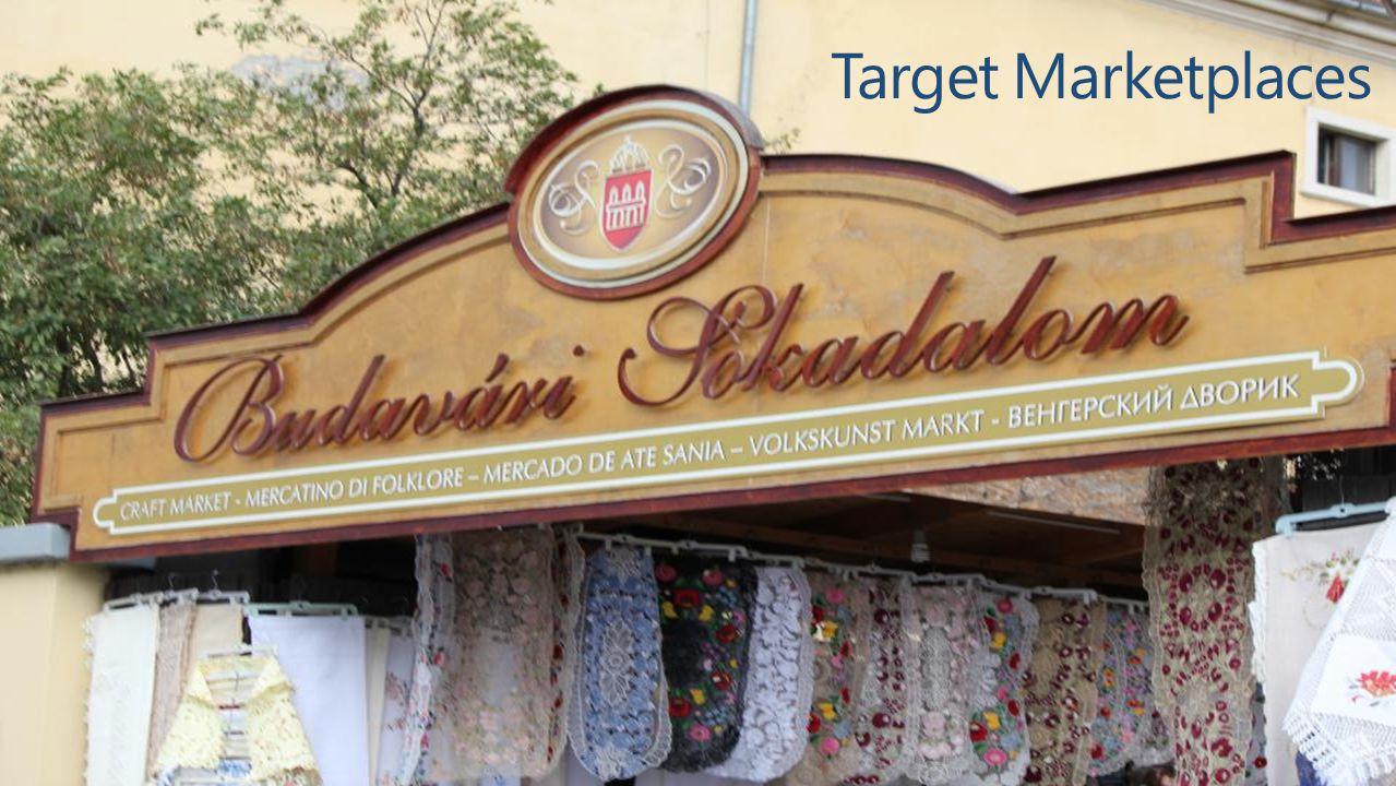 Target Marketplaces