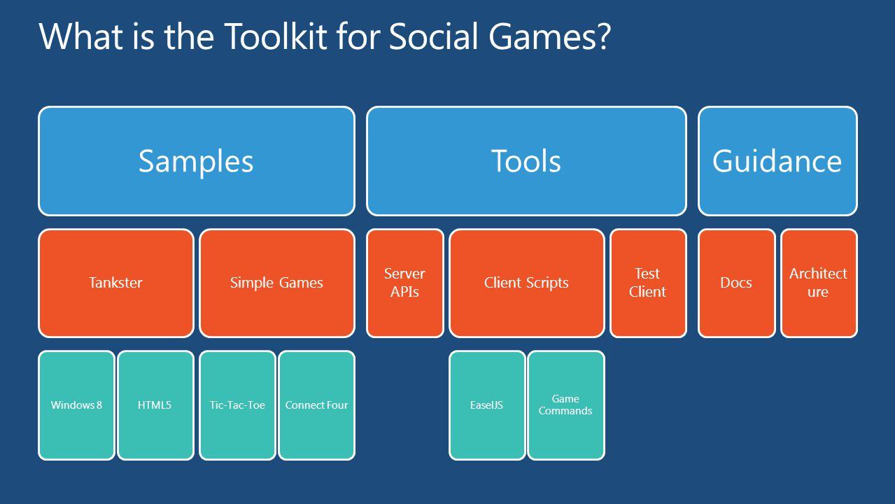 Samples Tankster Windows 8HTML5 Simple Games Tic-Tac-ToeConnect Four Tools Server APIs Client Scripts EaselJS Game Commands Test Client Guidance Docs