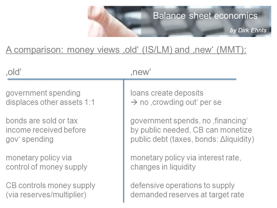 A comparison: money views old (IS/LM) and new (MMT): old new government spendingloans create deposits displaces other assets 1:1 no crowding out per se bonds are sold or taxgovernment spends, no financing income received beforeby public needed, CB can monetize gov spendingpublic debt (taxes, bonds: Δliquidity) monetary policy viamonetary policy via interest rate, control of money supplychanges in liquidity CB controls money supply defensive operations to supply (via reserves/multiplier)demanded reserves at target rate Balance sheet economics by Dirk Ehnts