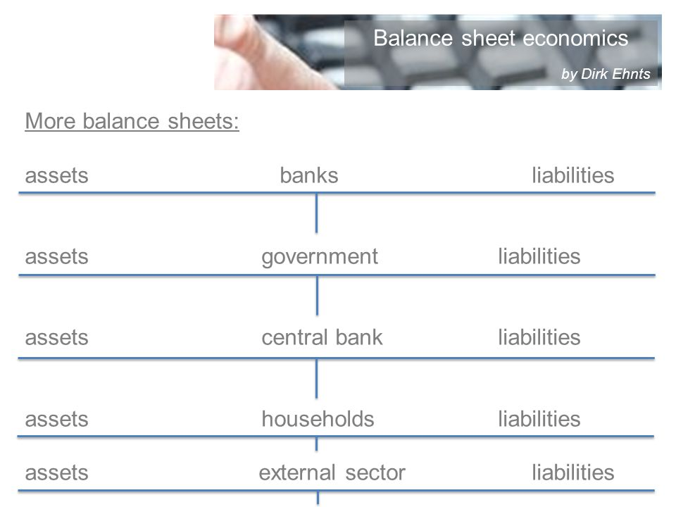 More balance sheets: assets banksliabilities assets governmentliabilities assetscentral bankliabilities assets householdsliabilities assets external sectorliabilities Balance sheet economics by Dirk Ehnts