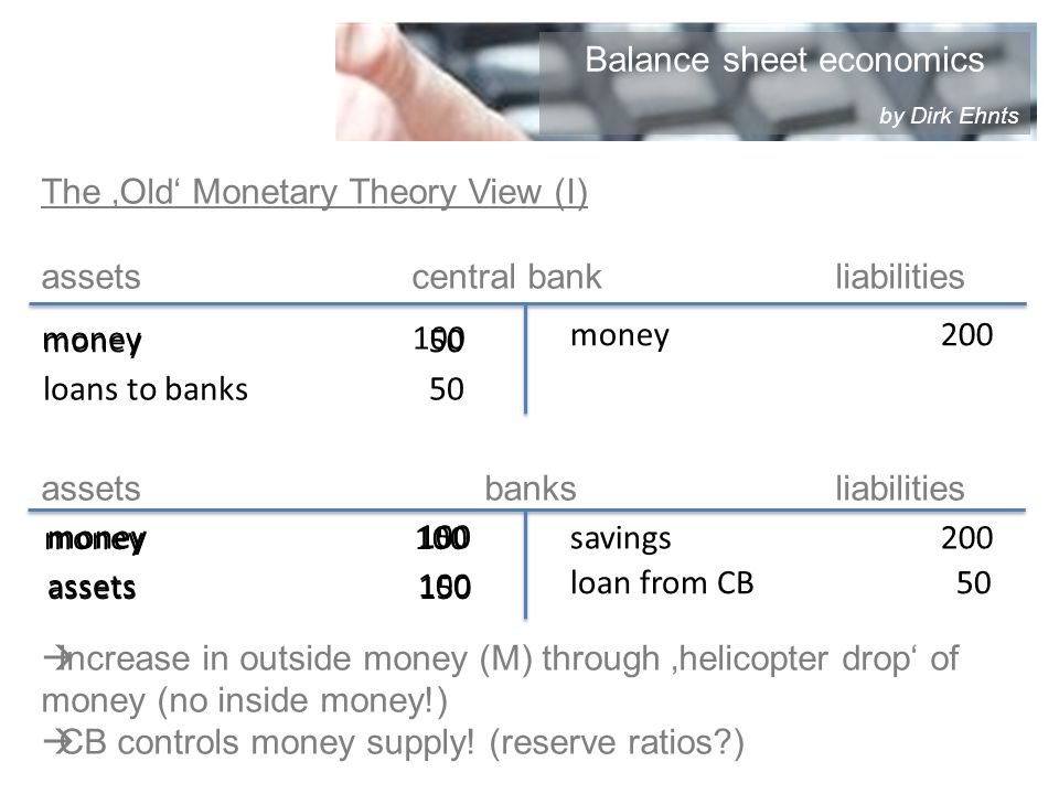 The Old Monetary Theory View (I) assetscentral bankliabilities assets banksliabilities increase in outside money (M) through helicopter drop of money (no inside money!) CB controls money supply.