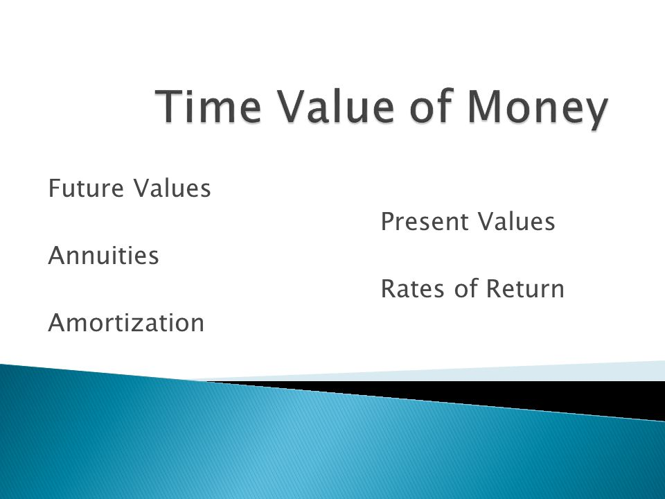 Future Values Present Values Annuities Rates of Return Amortization