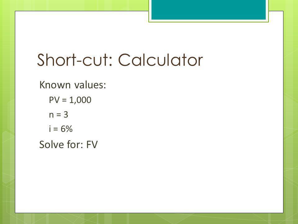 Short-cut: Calculator Known values: PV = 1,000 n = 3 i = 6% Solve for: FV