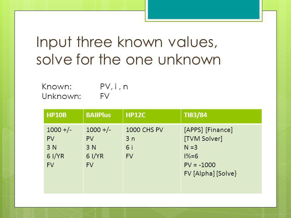 Input three known values, solve for the one unknown HP10BBAIIPlusHP12CTI83/84 1000 +/- PV 3 N 6 I/YR FV 1000 +/- PV 3 N 6 I/YR FV 1000 CHS PV 3 n 6 i