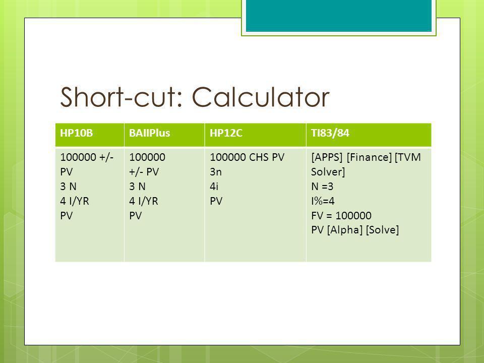 Short-cut: Calculator HP10BBAIIPlusHP12CTI83/84 100000 +/- PV 3 N 4 I/YR PV 100000 +/- PV 3 N 4 I/YR PV 100000 CHS PV 3n 4i PV [APPS] [Finance] [TVM S