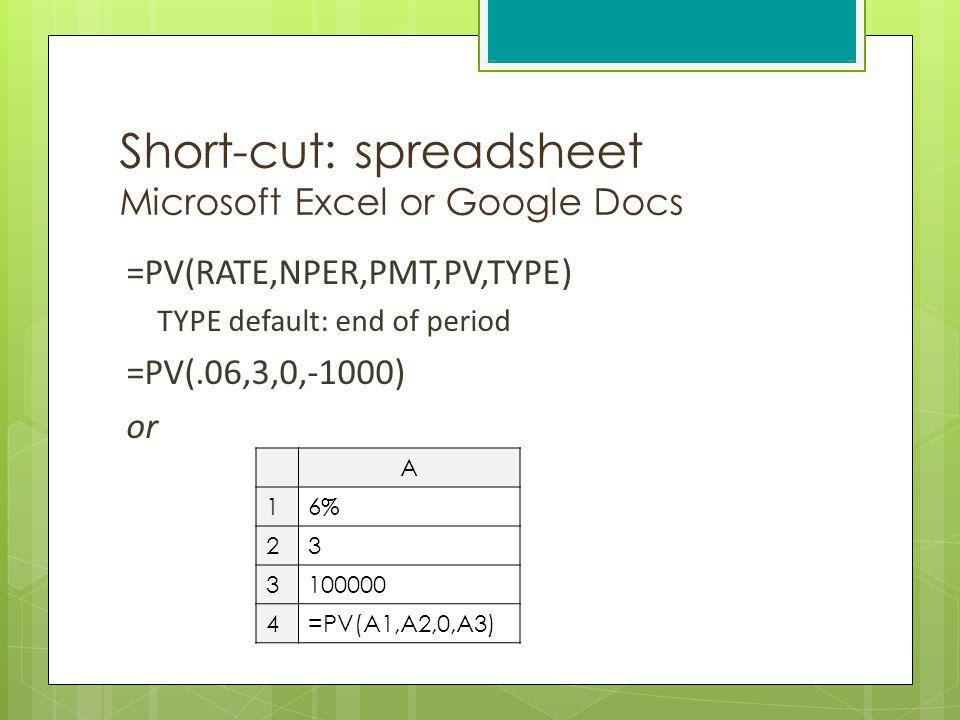 Short-cut: spreadsheet Microsoft Excel or Google Docs =PV(RATE,NPER,PMT,PV,TYPE) TYPE default: end of period =PV(.06,3,0,-1000) or A 16% 23 3100000 4=