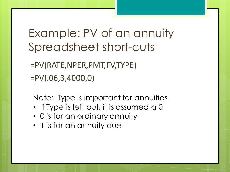 Example: PV of an annuity Spreadsheet short-cuts =PV(RATE,NPER,PMT,FV,TYPE) =PV(.06,3,4000,0) Note: Type is important for annuities If Type is left ou