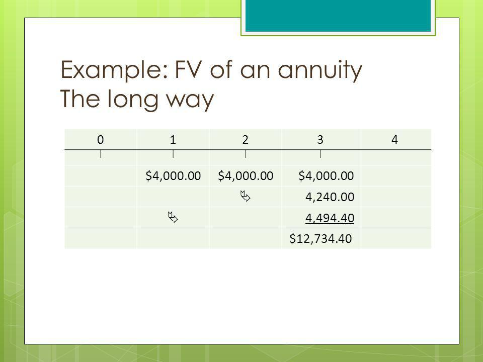 Example: FV of an annuity The long way 01234 |||| $4,000.00 4,240.00 4,494.40 $12,734.40