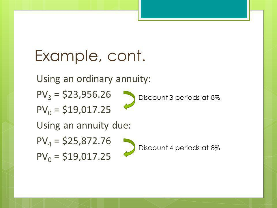 Example, cont. Using an ordinary annuity: PV 3 = $23,956.26 PV 0 = $19,017.25 Using an annuity due: PV 4 = $25,872.76 PV 0 = $19,017.25 Discount 3 per