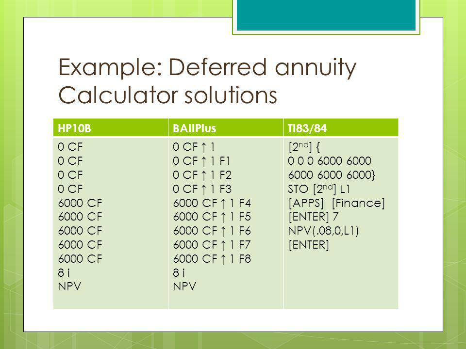 Example: Deferred annuity Calculator solutions HP10BBAIIPlusTI83/84 0 CF 6000 CF 8 i NPV 0 CF 1 0 CF 1 F1 0 CF 1 F2 0 CF 1 F3 6000 CF 1 F4 6000 CF 1 F
