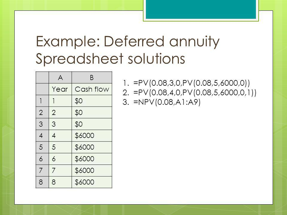 Example: Deferred annuity Spreadsheet solutions AB YearCash flow 11$0 22 33 44$6000 55 66 77 88 1.=PV(0.08,3,0,PV(0.08,5,6000,0)) 2.=PV(0.08,4,0,PV(0.