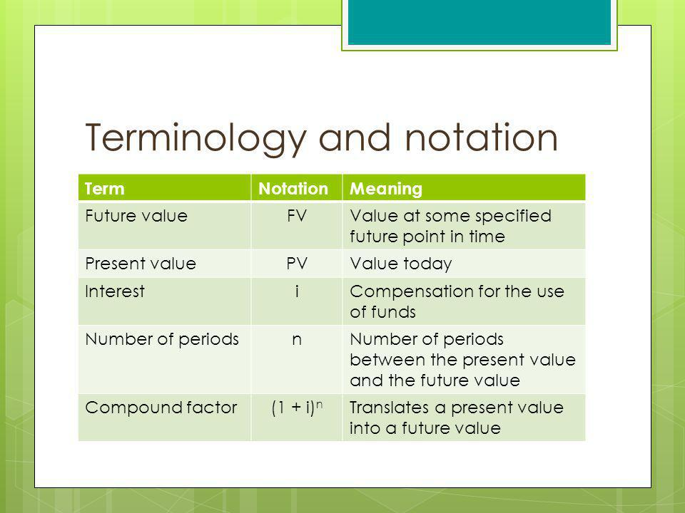 Terminology and notation TermNotationMeaning Future valueFVValue at some specified future point in time Present valuePVValue today InterestiCompensati
