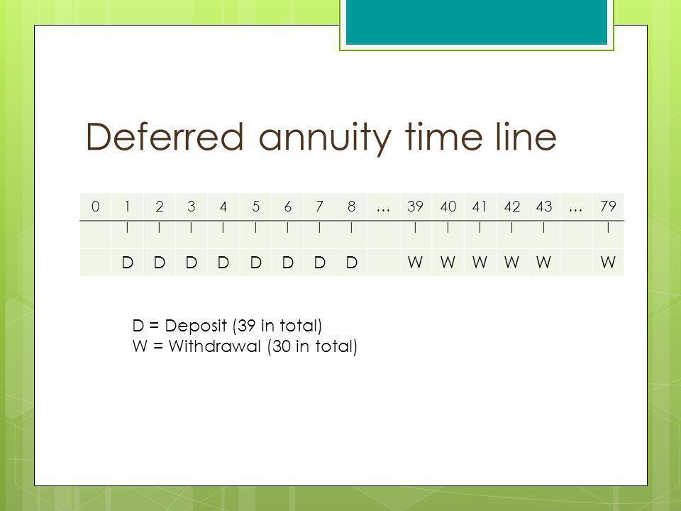 Deferred annuity time line 012345678…3940414243…79 |||||||||||||| DDDDDDDDWWWWWW D = Deposit (39 in total) W = Withdrawal (30 in total)