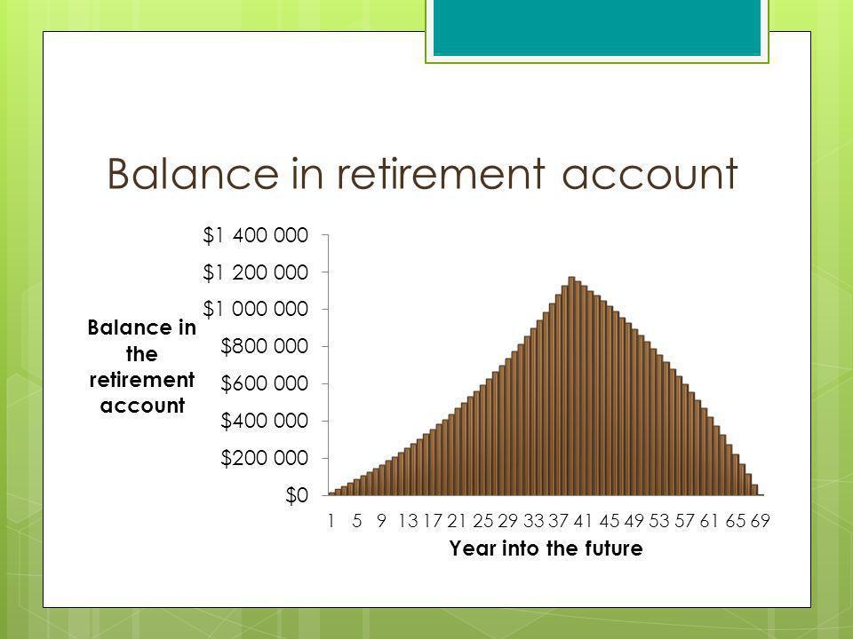 Balance in retirement account