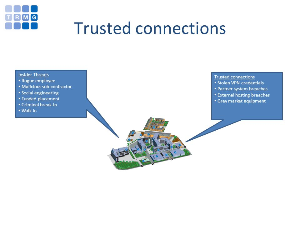 Trusted connections Insider Threats Rogue employee Malicious sub-contractor Social engineering Funded placement Criminal break-in Walk in Trusted connections Stolen VPN credentials Partner system breaches External hosting breaches Grey market equipment