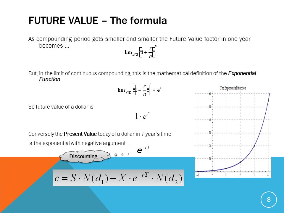 FUTURE VALUE 7 Compounding period If r=10% = 0.1 Future Value is 1.(1+0.1) = $1.10c