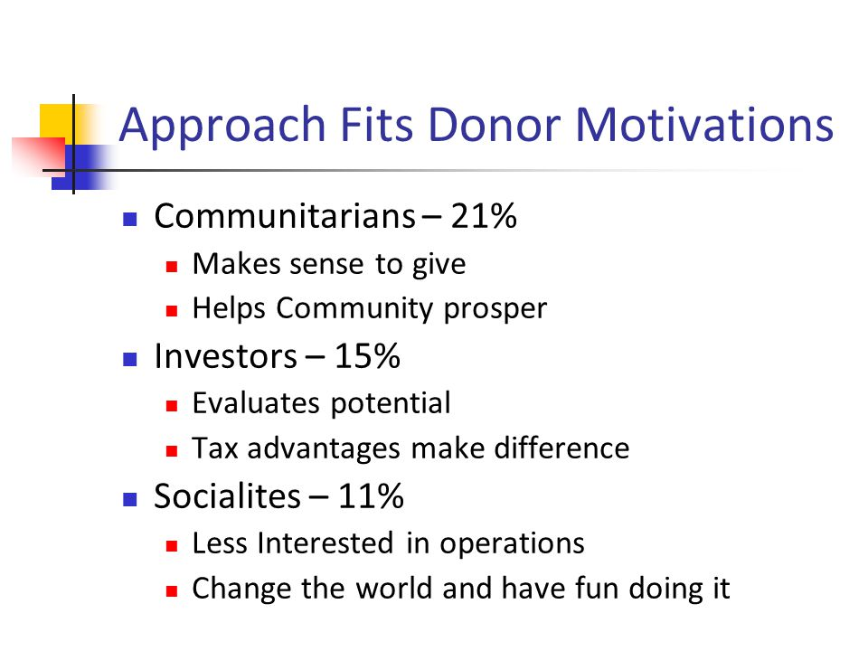 Approach Fits Donor Motivations Communitarians – 21% Makes sense to give Helps Community prosper Investors – 15% Evaluates potential Tax advantages make difference Socialites – 11% Less Interested in operations Change the world and have fun doing it