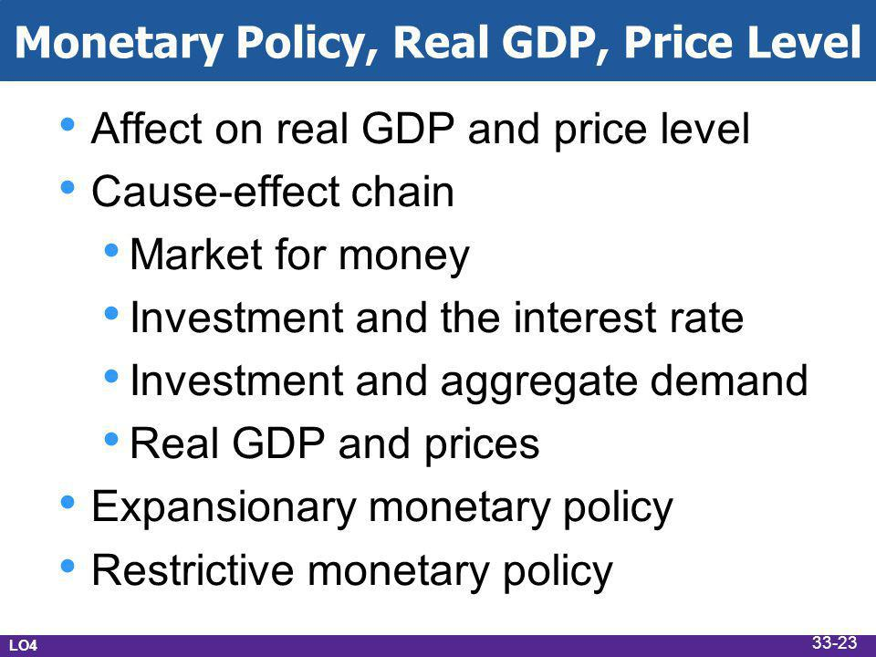 Monetary Policy, Real GDP, Price Level Affect on real GDP and price level Cause-effect chain Market for money Investment and the interest rate Investment and aggregate demand Real GDP and prices Expansionary monetary policy Restrictive monetary policy LO