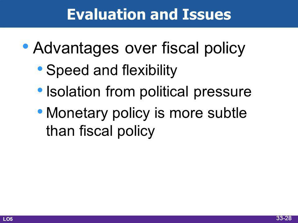 Evaluation and Issues Advantages over fiscal policy Speed and flexibility Isolation from political pressure Monetary policy is more subtle than fiscal policy LO5 33-28