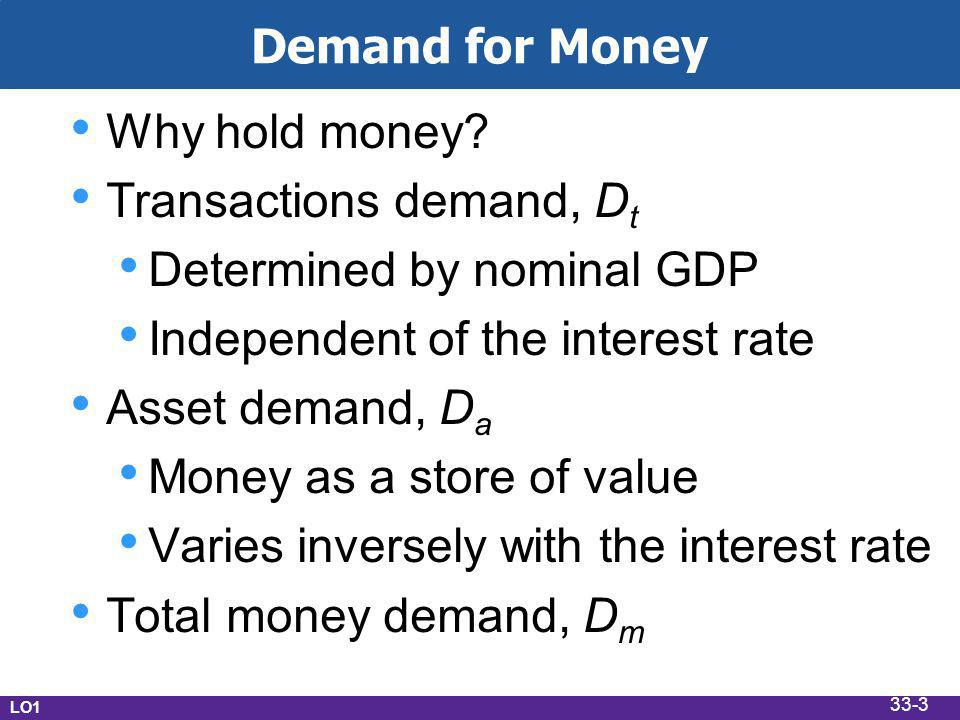 Demand for Money Why hold money? Transactions demand, D t Determined by nominal GDP Independent of the interest rate Asset demand, D a Money as a stor