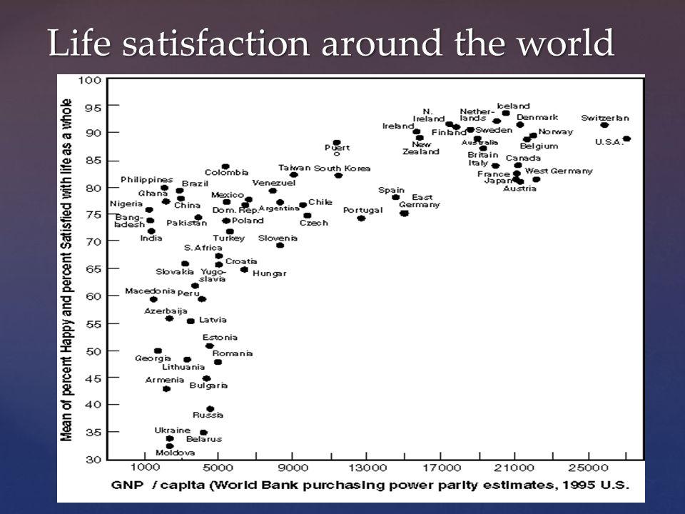 Life satisfaction around the world