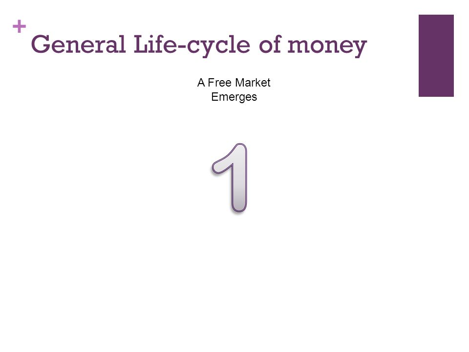 + General Life-cycle of money A Free Market Emerges