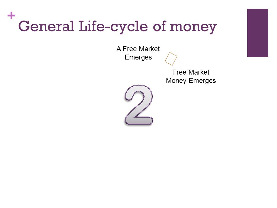 + General Life-cycle of money A Free Market Emerges Free Market Money Emerges
