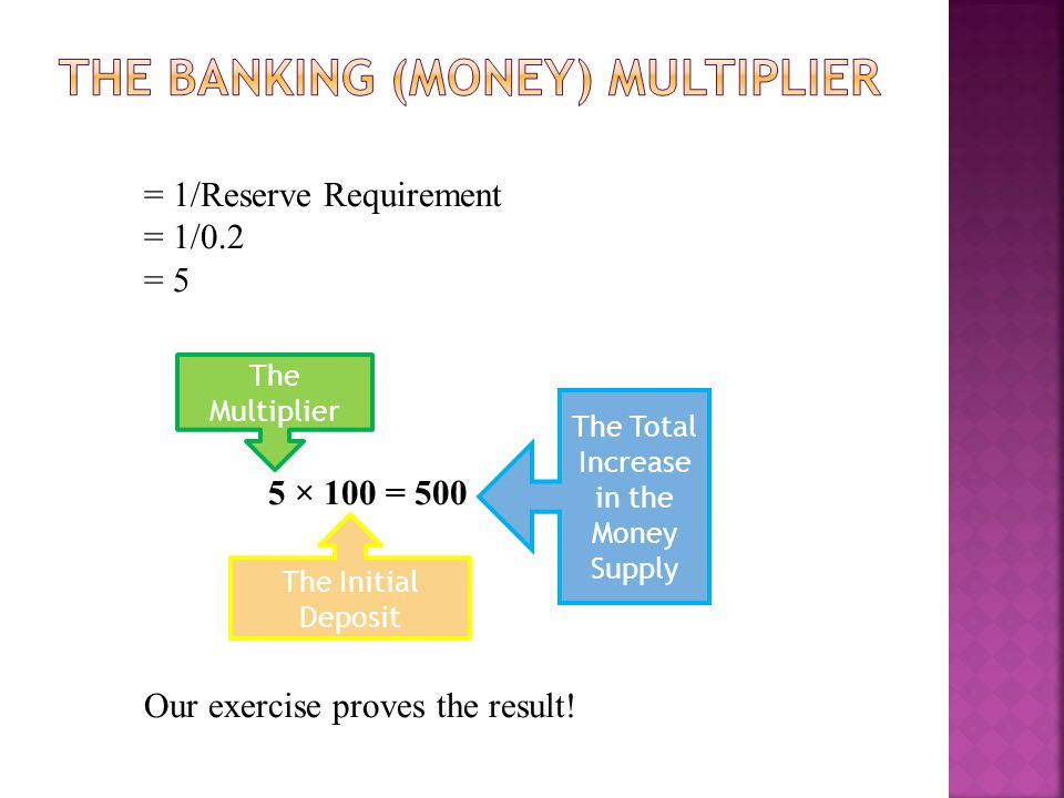 = 1/Reserve Requirement = 1/0.2 = 5 5 × 100 = 500 Our exercise proves the result.