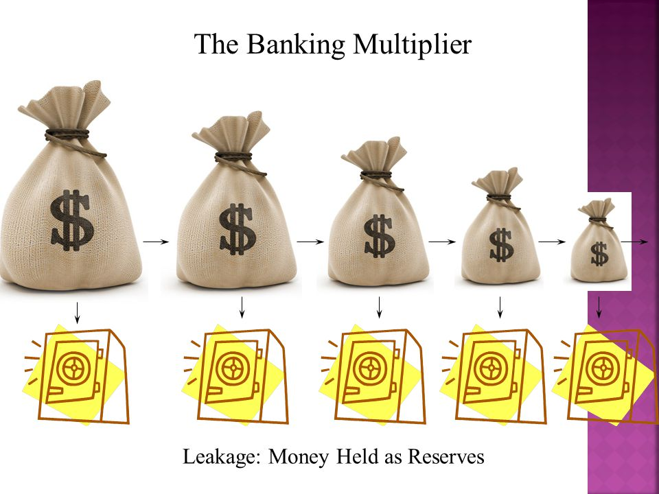 Leakage: Money Held as Reserves The Banking Multiplier