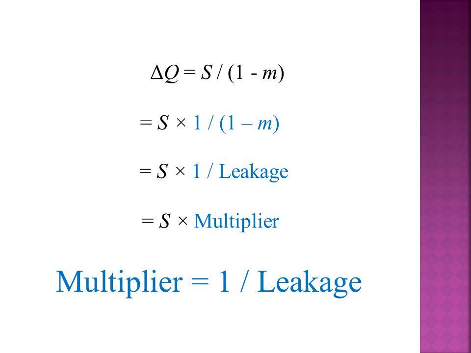 = S × 1 / (1 – m) = S × 1 / Leakage = S × Multiplier Multiplier = 1 / Leakage