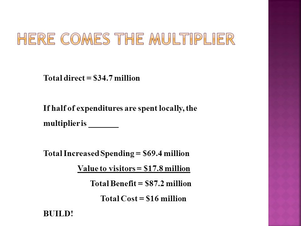 Total direct = $34.7 million If half of expenditures are spent locally, the multiplier is _______ Total Increased Spending = $69.4 million Value to visitors = $17.8 million Total Benefit = $87.2 million Total Cost = $16 million BUILD!