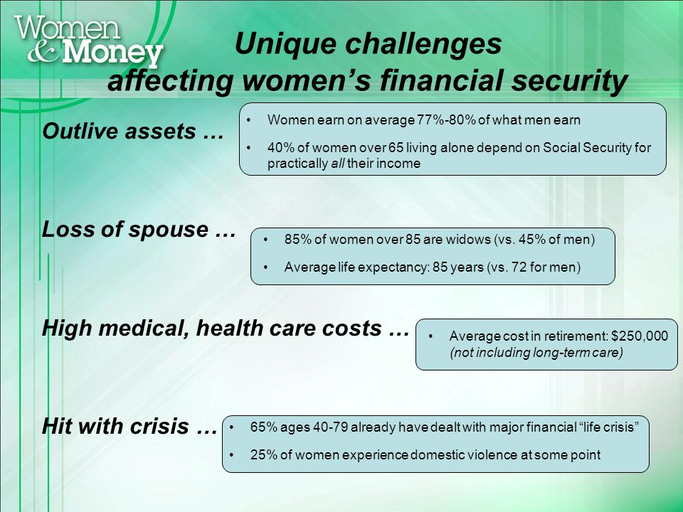 Unique challenges affecting womens financial security Outlive assets … Loss of spouse … High medical, health care costs … Hit with crisis … Women earn
