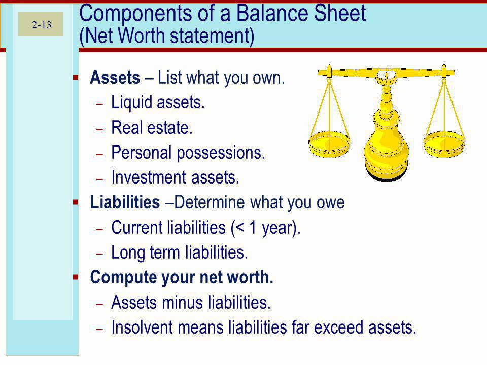 2-13 Components of a Balance Sheet (Net Worth statement) Assets – List what you own.